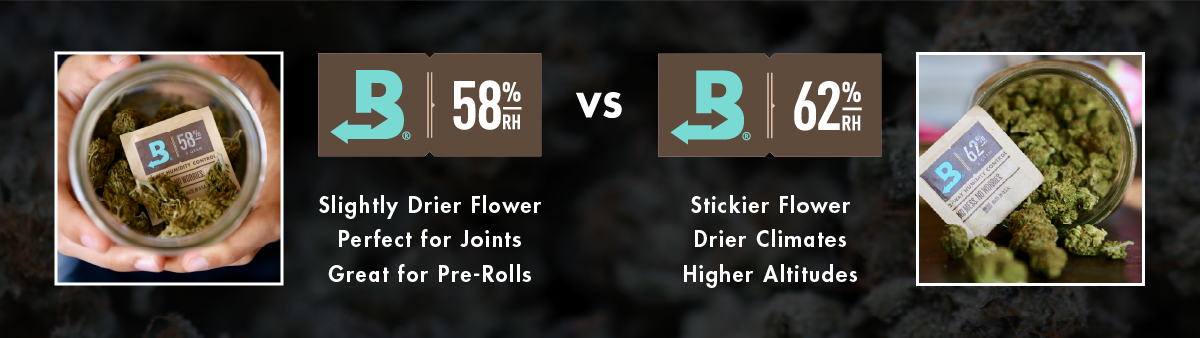 Boveda 58% versus Boveda 62%. Boveda 58% results in slightly drier flower, it's perfect for joints and pre-rolls. Boveda 62% results in stickier flower, better for drier climates and high altitudes.